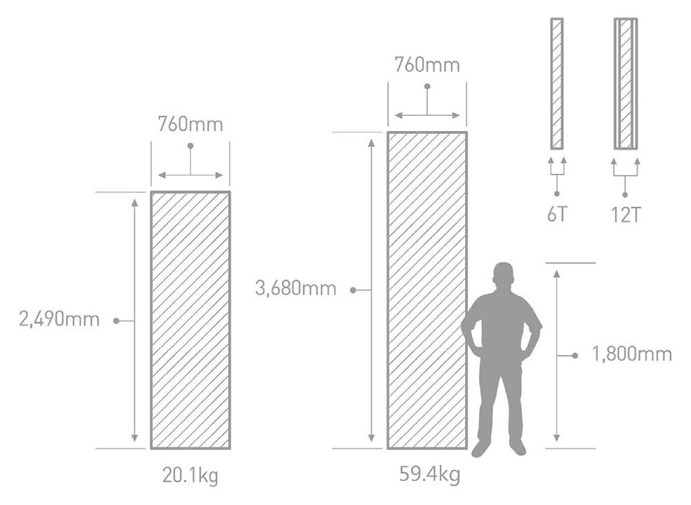 Размеры Hanex
